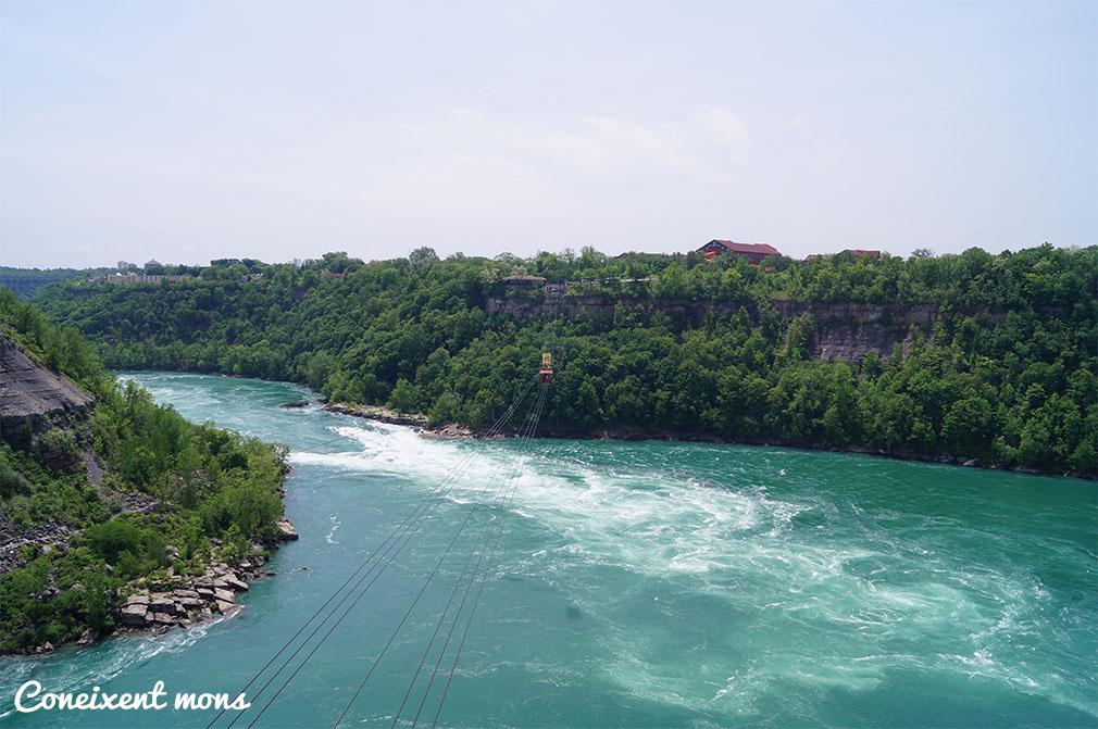 Ràpids Whirpool - Niagara Falls - Ontario
